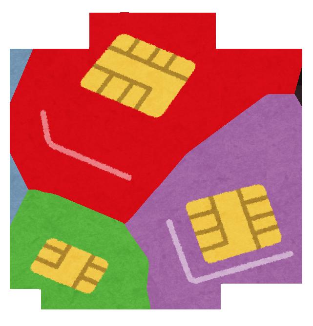 格安SIMとドコモ、au、ソフトバンク(三大キャリア)の料金を比較してみた