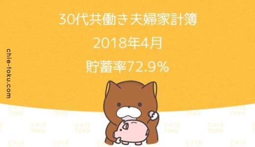 30代共働き夫婦の家計簿公開。貯蓄率70%超に挽回(2018年4月)