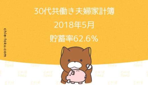 30代共働き夫婦の家計簿公開。貯蓄率60%超をキープ(2018年5月)