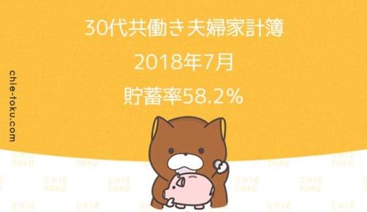 30代共働き夫婦の家計簿公開。貯蓄率は60%弱に回復(2018年7月)