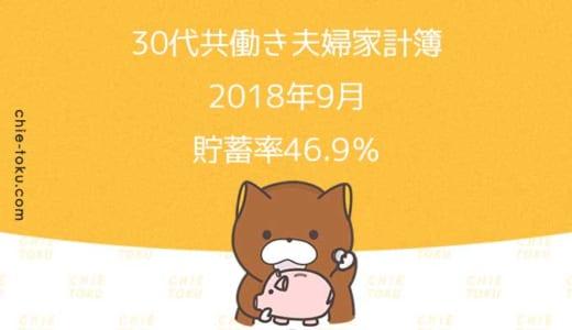 30代共働き夫婦の家計簿公開。貯蓄率はひさしぶりの50%切り(2018年9月)