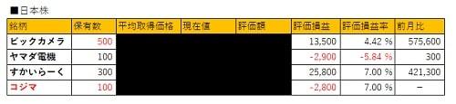 2018年9月の資産運用状況日本株式